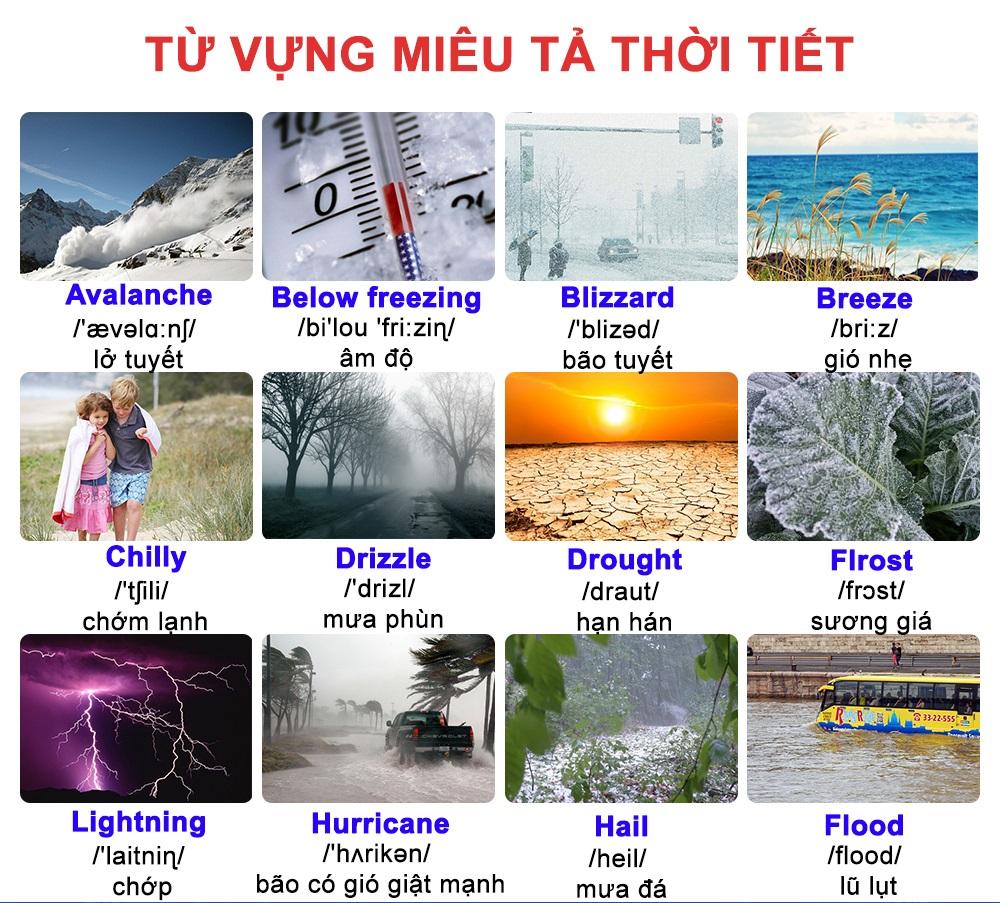 hoc-tu-vung-tieng-anh-giao-tiep-chu-de-thoi-tiet-5