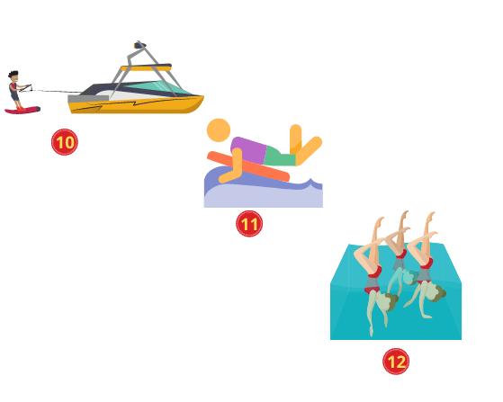 Các môn thể thao dưới nước bằng Tiếng Anh (2)