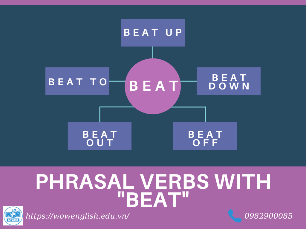 5 Phrasal verbs with Beat: Beat up, Beat down, Beat off, Beat out, Beat to - Cụm động từ với Beat