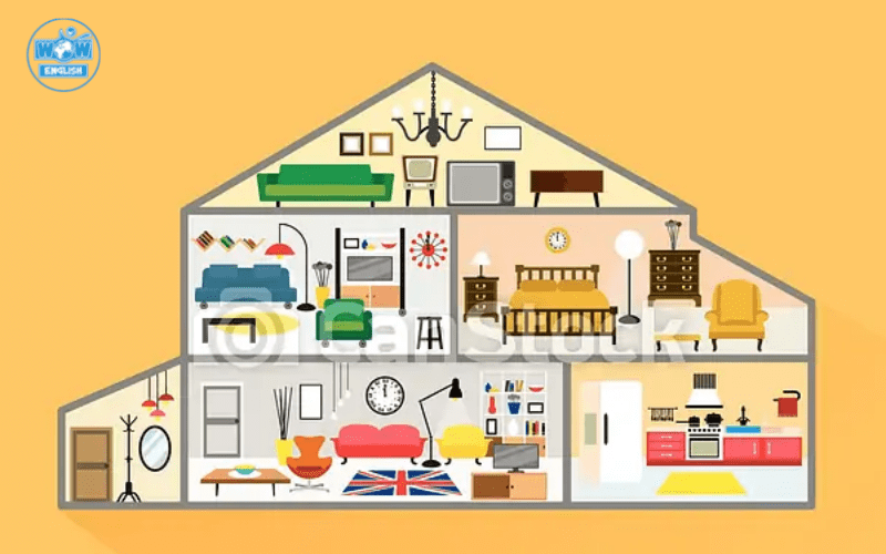 Unit 2- My home